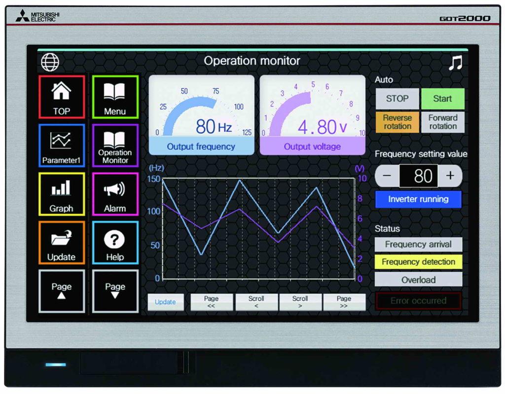 New wide screens HMI series from Mitsubishi GOT