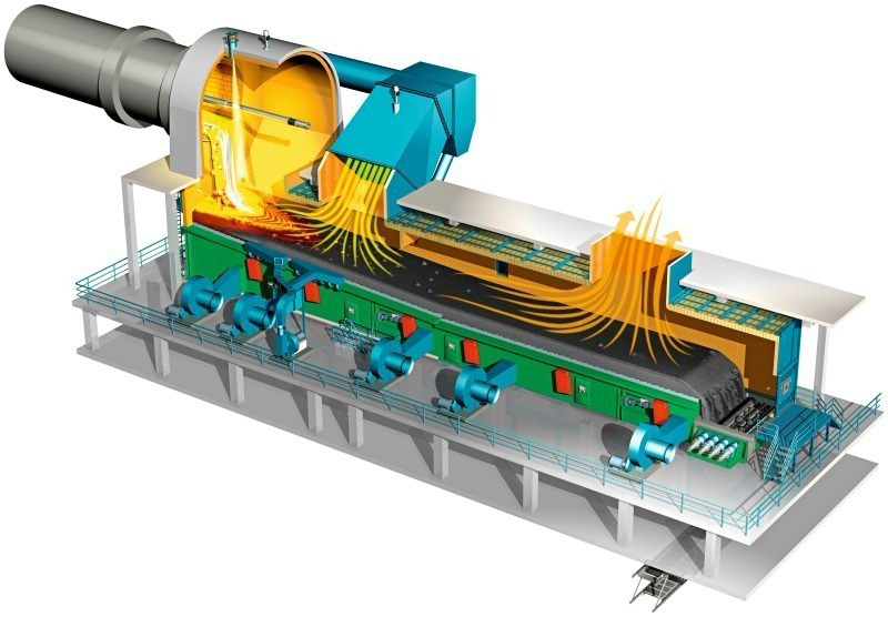 ACS inverter drives from ABB improve cement plant clinker cooling